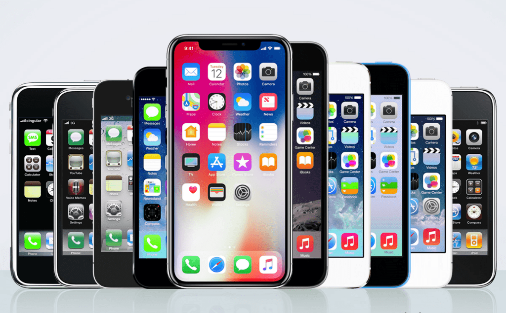 History of Apple's iPhone